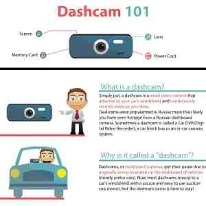 dashcam-101-infographic