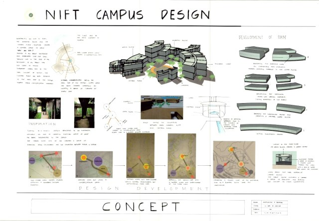 sw06-nift-campus-01