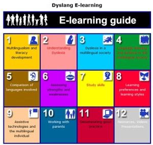 Dysland e-learning modules