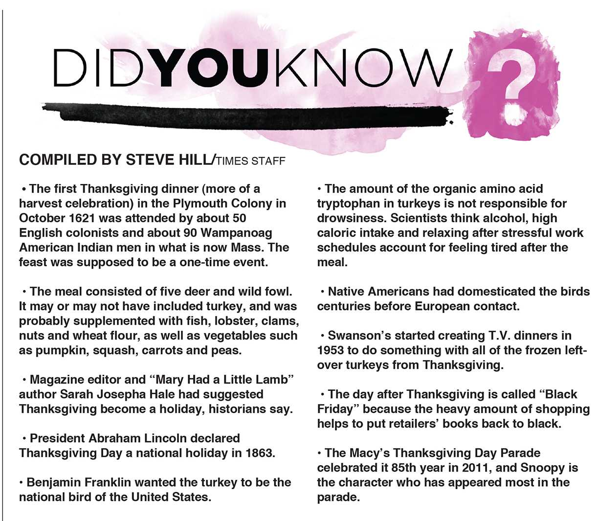 Did You Know Thanksgiving History