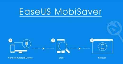 Easeus Mobisaver Crack and Activation Key