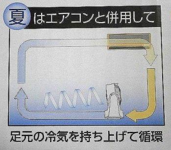 サーキュレーター 冷房