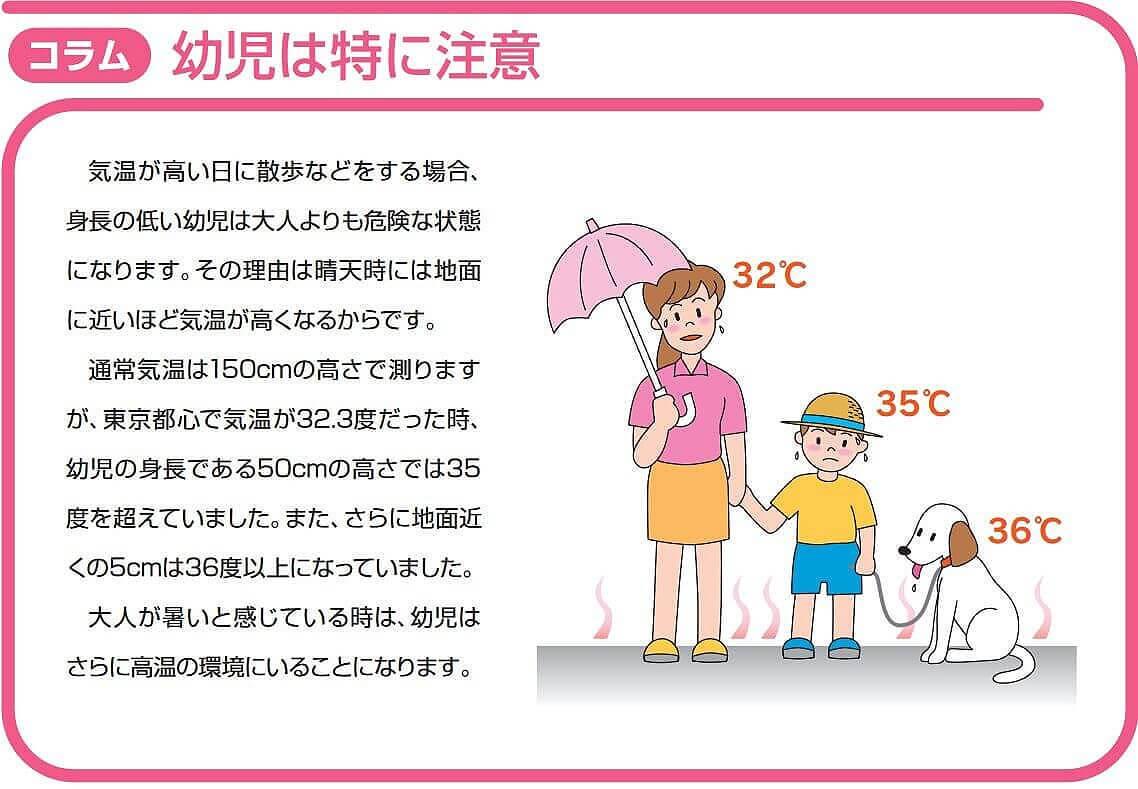 熱中症と輻射熱