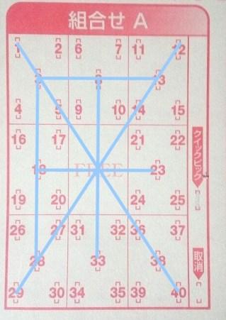 ビンゴ5 確率 3等