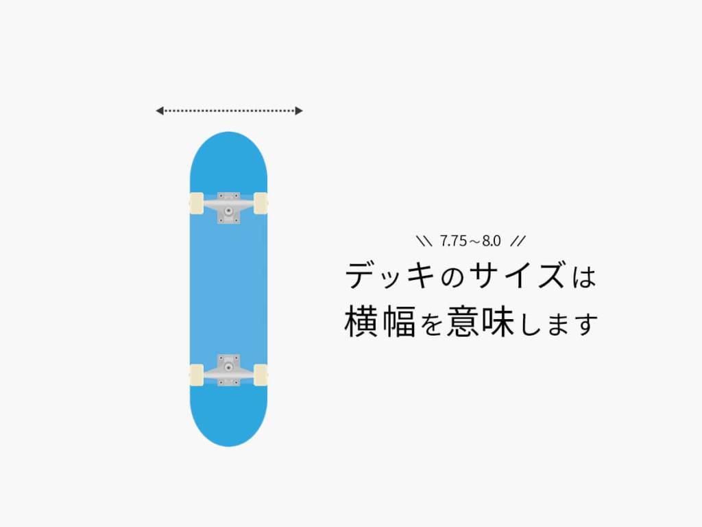 スケボーのデッキのサイズの解説