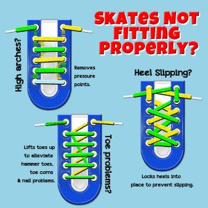 Lacing chart for roller skates