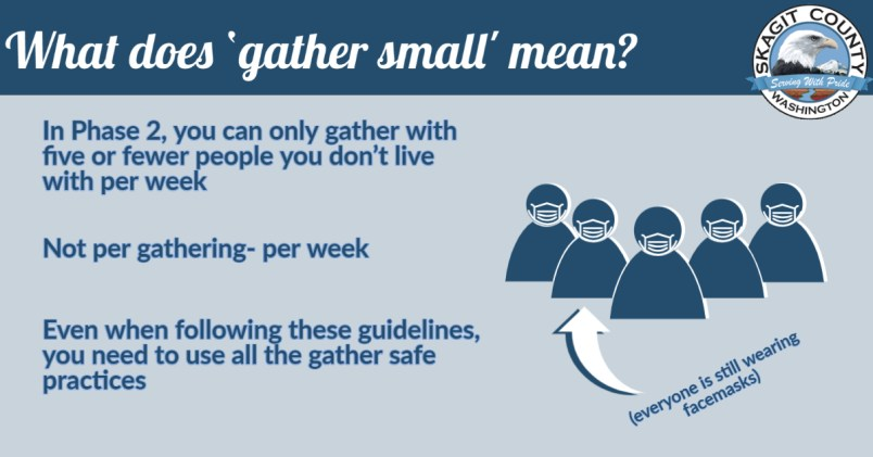 Gather small