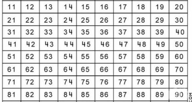 Избери си число и виж какво те очаква