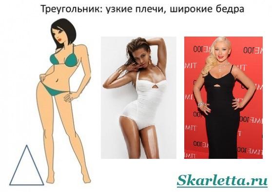 Женская-фигура-Типы-фигур-и-их-коррекция-с-помощью-одежды-3