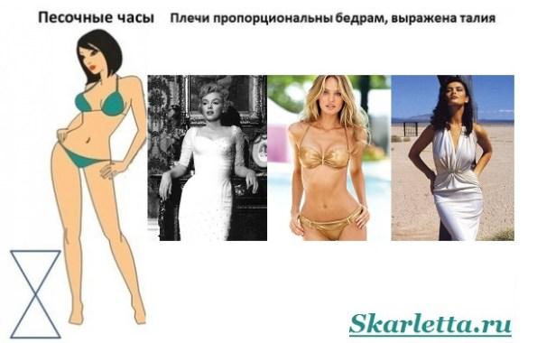 Женская-фигура-Типы-фигур-и-их-коррекция-с-помощью-одежды-4