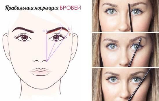 Форма-бровей-Как-сделать-форму-бровей-Брови-по-форме-лица-3