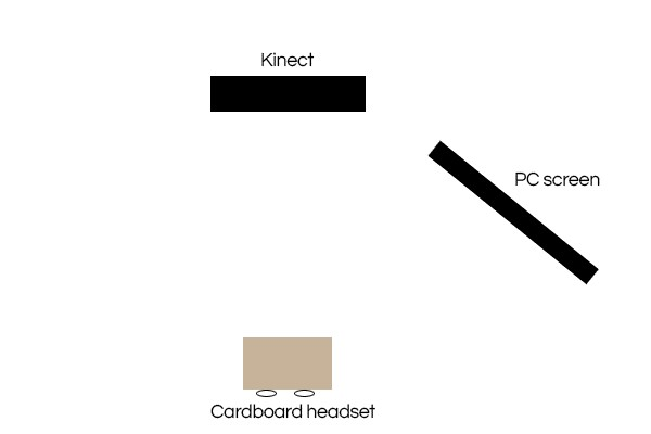 Kinect virtual reality VRidge cardboard