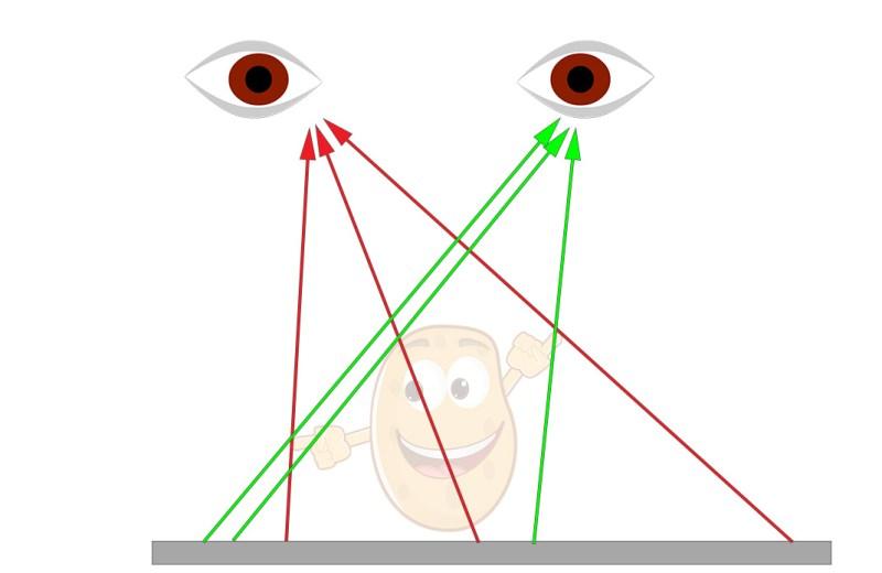 how holograms display work