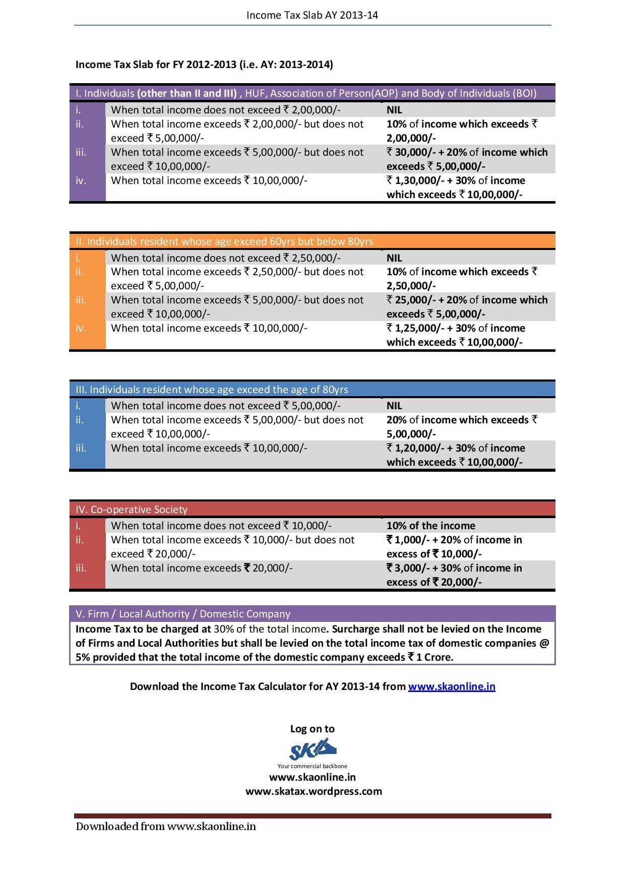Income Tax Calculation Ay 14