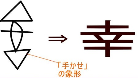 幸という漢字の成り立ち