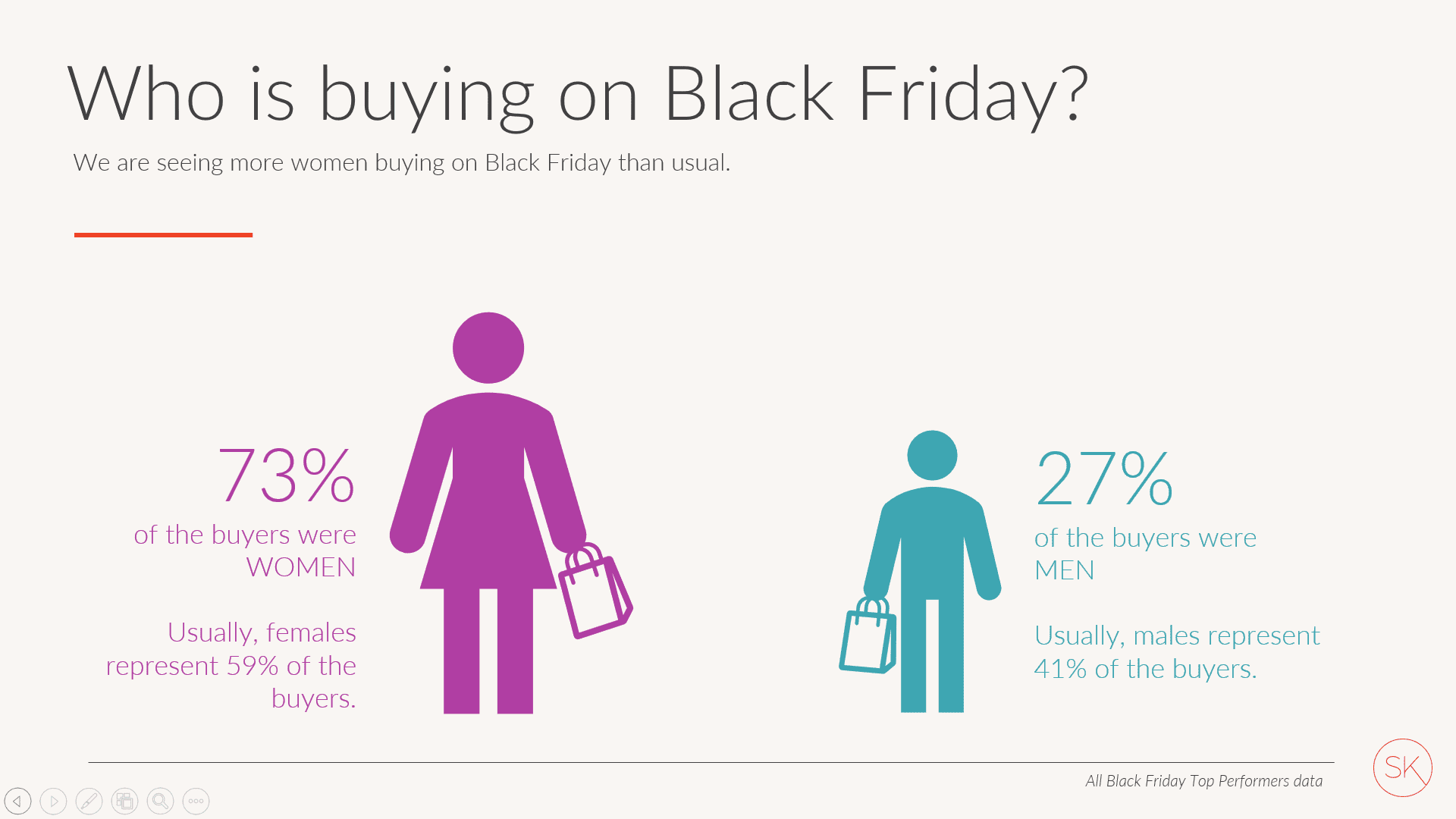 Who was buying on Black Friday