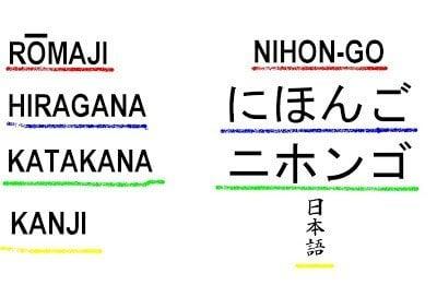 Diferentes formas de escritas do idioma japonês.