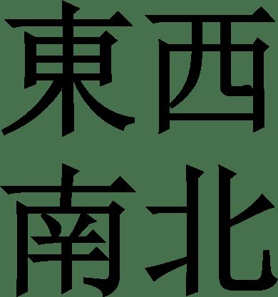 Pontos cardeais, direções e localizações em Japonês