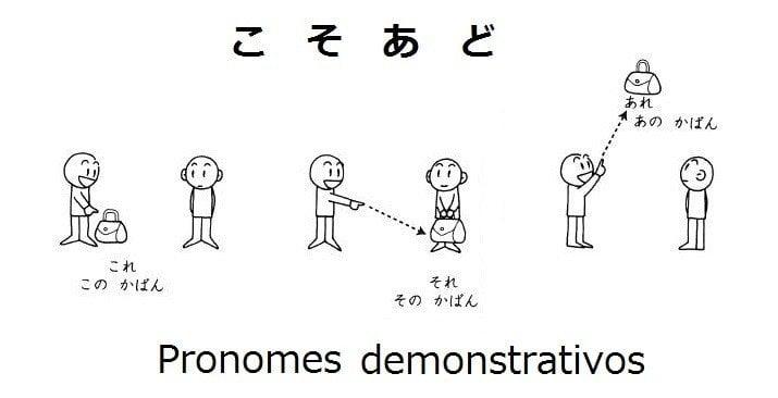 O que significa koitsu, soitsu, aitsu, doitsu e yatsu?