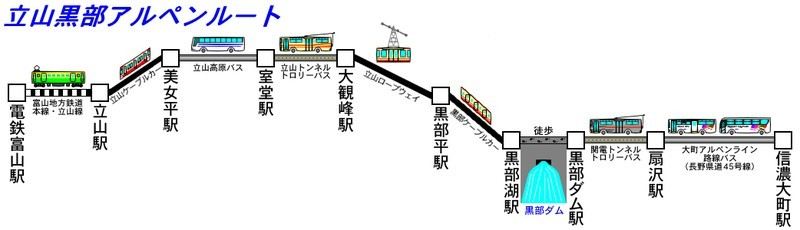 800px-tkalpenloute_linemap_japanese