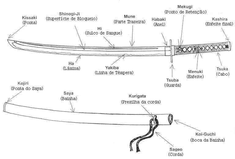 Katana - As lendárias espadas do Japão