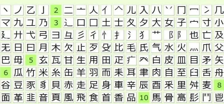 rtk - remembering the kanji - imaginar para aprender