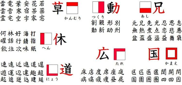 Bushu - Radicais - Estruturas dos Kanji e suas variantes - radical 1