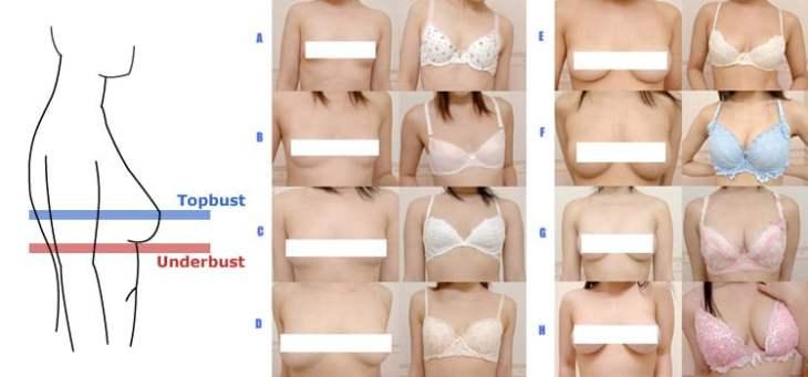 Implantes cônicos de um peito
