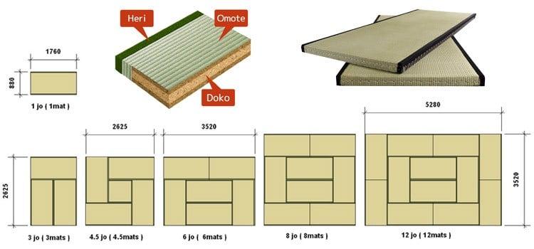 Tatame - conheça o piso tradicional japonês