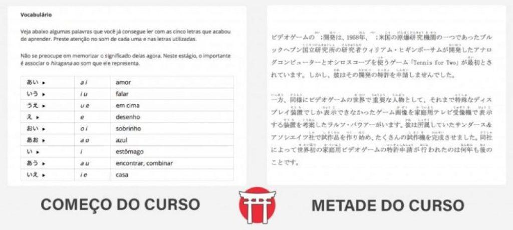 Cursos de japonês gratuitos para iniciantes