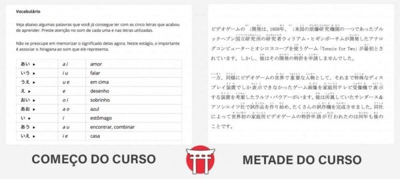 Os 10 melhores cursos de japonês online gratuitos