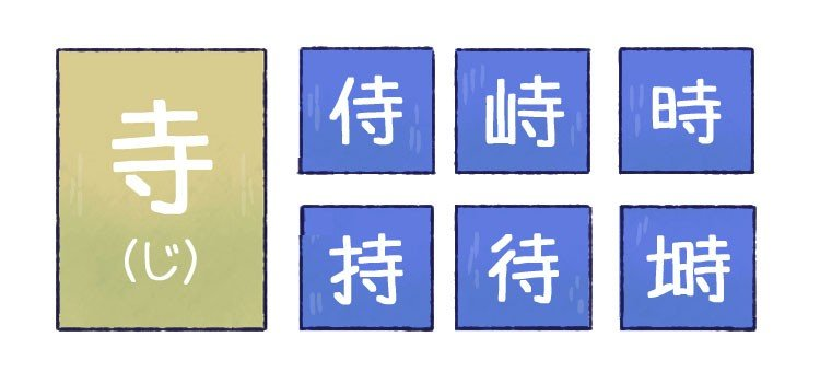 How many kanji are there and how many should i learn?