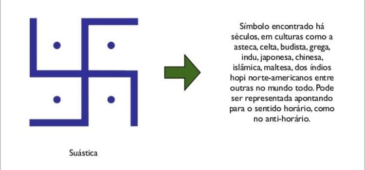 Swastika nazie et croix gammée bouddhiste - Différences