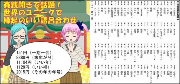 Các ký tự hiếm khi được sử dụng trong tiếng Nhật