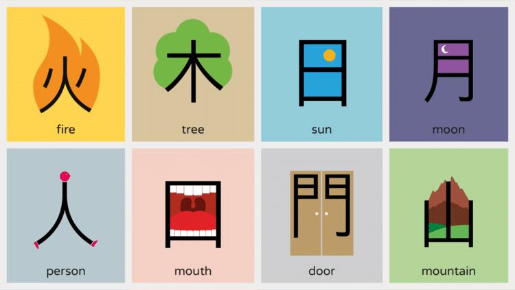 Lista de kanji N3 JLPT – leituras e significados - Kanji Pictographs 1