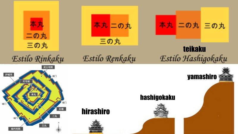 Castillos japoneses - guía completa de lo mejor de japón