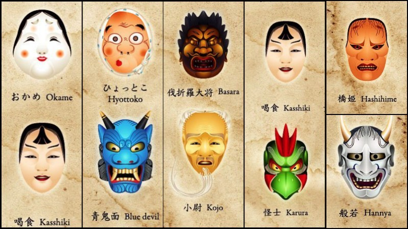 As famosas máscaras japonesas - mascaras japonesas 3