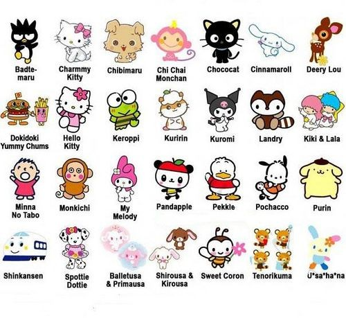 Tudo sobre hello kitty - hello kittys