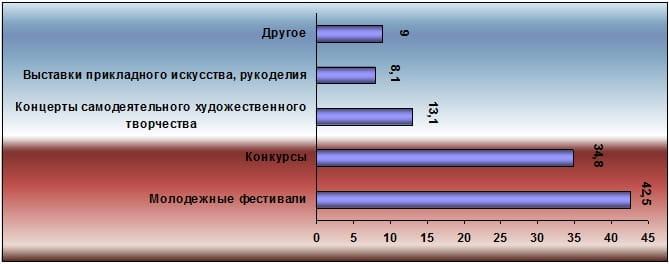 2004-19