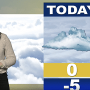 Weather Forecast: February 13 with Kailie Annetts