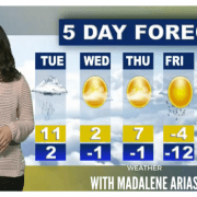 Weather with Madalene Arias – March 7, 2017