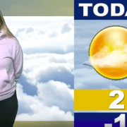 Weather | April 10