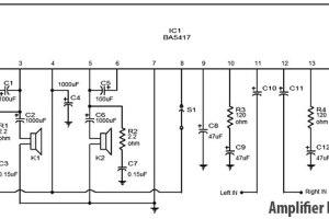 Amplifier-stereo-BA5417
