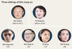 Eric Clapton Super Fan? Who is Kim Jong Chol? - Skeptic Review