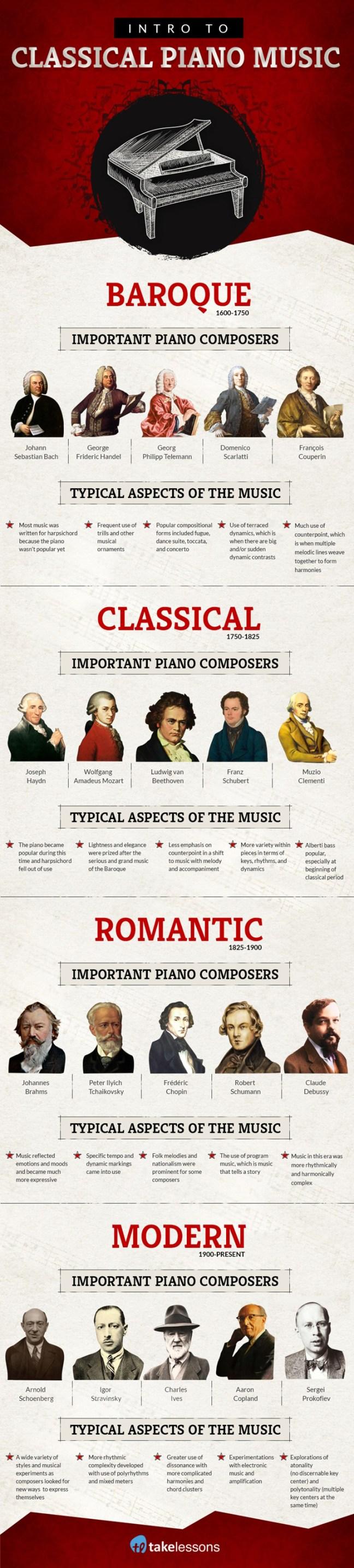 Intro to Classical Piano