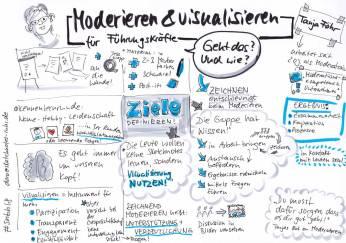 6) Meine Live-Sketchnote von Tanja Föhrs Session