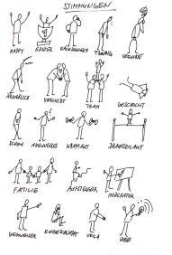 Sketchnotes Humans Sketchnotes.info
