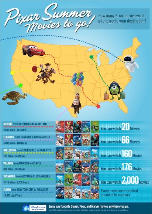 Pixar Summer Movies SKGaleana