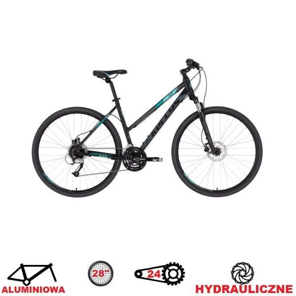 rower kellys clea 90 black aqua 2020 kola 28
