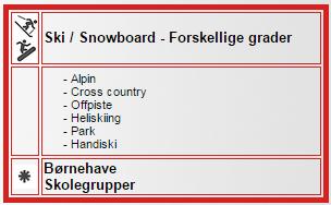 Ski og snowboardgrader